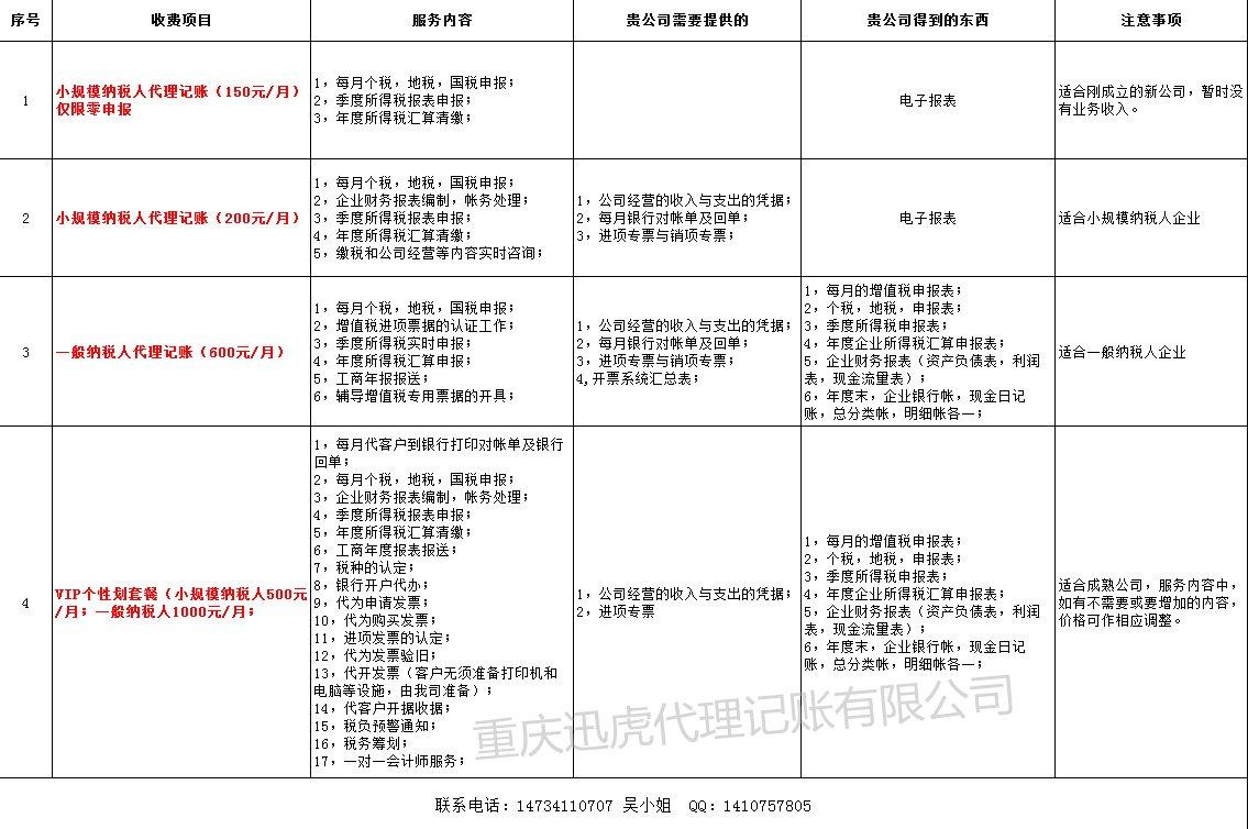 在重庆如何选择靠谱的代理记账公司