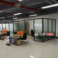 重庆设立分公司需要多少预算?550元/月,包含一个办公位子及全套企业服务